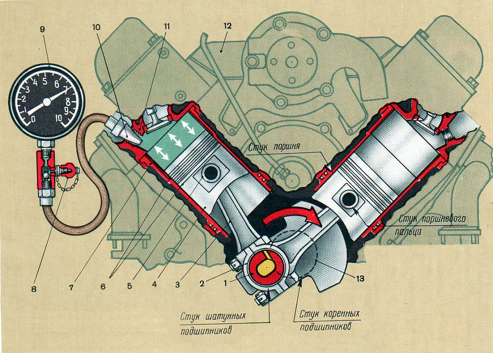 Проверка компресси в цилиндре двигателя